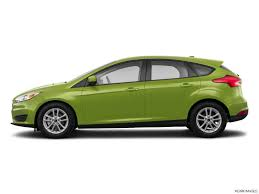 2018 ford focus outrageous green