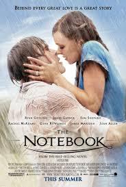 Дневник памяти (2004) – Фильм Про
