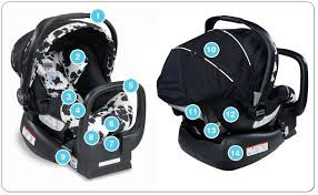 anatomy of an infant car seat learn