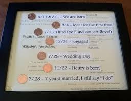 7th wedding anniversary gifts