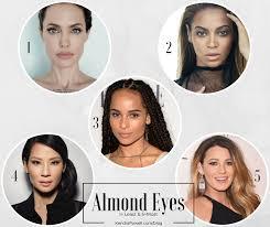 metrics for your true eye shape