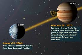 goldilocks universe 8a pluto new