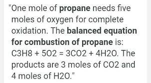 write the balancing chemical equation