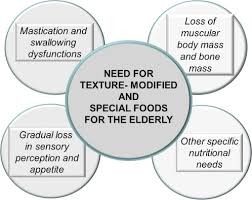 texture modified foods for the elderly