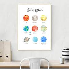 Montessori Educational Posters And Prints Planets Solar System Canvas Poster Wall Pictures For Kids Room Learning Painting Decor No Frame Wish