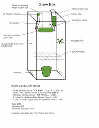 building my first grow box designs