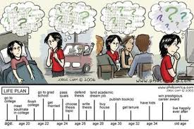 Pin by Ivy Walters on Grad student life | Phd comics, Student, Grad student