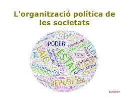 """Resultat d'imatges per a """"organització política"""""""""""