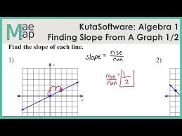 algebra 1 finding slope from a graph