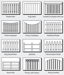 Types Of Pickets Fence Planning Wood Picket Fence Picket Fence