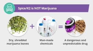Spice & K2 Addiction | What Is Synthetic Weed & Who Uses It?