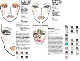mac cosmetics face charts tradebit