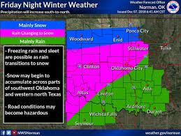 Winter storm expected In North Texas through Saturday evening
