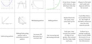 comparing linear quadratic