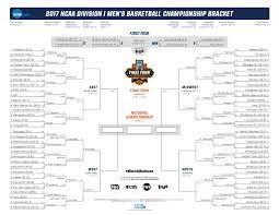 2017 NCAA Tournament: Bracket, scores ...