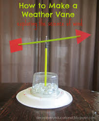weather instruments wind vane project