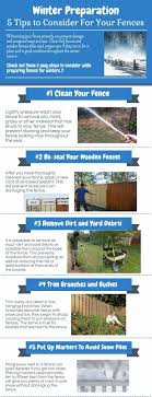 Benefits Of Picket Fence Planning Tips And Benefits For Picket Fences