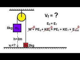 physics mechanics conservation of