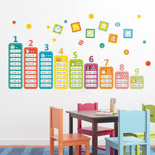 Kids Math Table Education Wall Sticker For Children Room Classroom Mural Wall Decorative Cartoon Diy Art Poster Promotion Removable Wall Decal Removable Wall Decals From Chairdesk 7 78 Dhgate Com