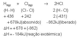 Entalpia de ligação - SóQ (Química)