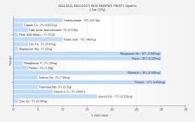 rice krispies treats squares nutrition