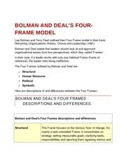 bolman and deal s four frame model