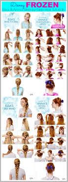 frozen anna coronation makeup tutorial