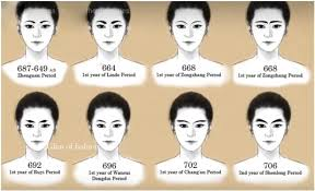 beauty and makeup of chinese dynasties