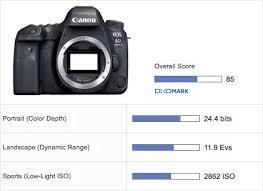 canon 6d mark ii dxomark tested