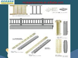 Concrete Fence Post Mould Plastic Mould For Cement Fencing Pole Buy Concrete Paving Mould Fence Post Mould Plastic Injection Mould Miniatures Product On Alibaba Com