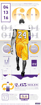 best 61 lakers showtime wallpaper on