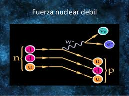 Mecnaica cuantica