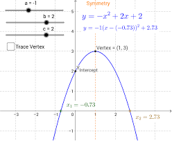 graph of quadratic equation geogebra