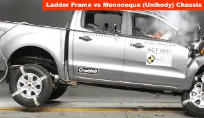 ladder frame vs monocoque suv chis