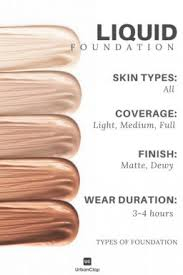 types of makeup foundation how to