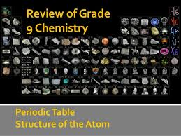 review grade chemistry science