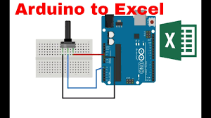 arduino to excel communication you