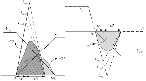 loss characteristics of 6 5 kv rc igbt