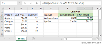 ms excel how to use the ifna function ws