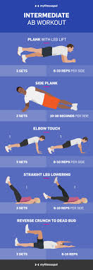 3 ab workouts that don t require