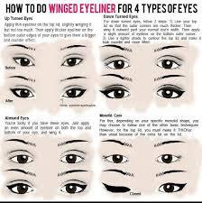 best eye makeup for eye shape cat eye