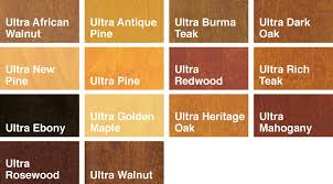 Wood Stain Interior Wood Stain Colours Chart