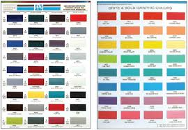automotive painting guide what