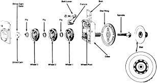 Combination Lock An Overview Sciencedirect Topics