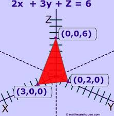 systems of 3 variable equations planes