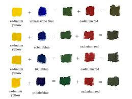 green color mixing guide how to make