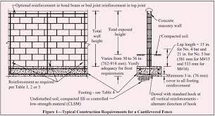 Concrete Masonry Fence Design Ncma