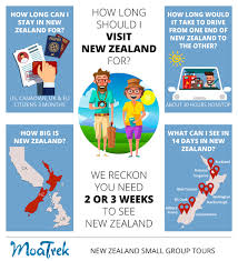 How long should I visit New Zealand for ...