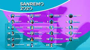 Sanremo 2020, la classifica della quarta serata: primo ...
