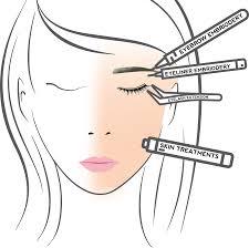 korea semi permanent makeup